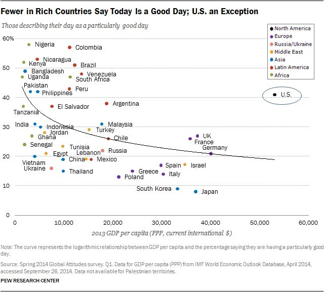 FT_GDP_Scatterplot